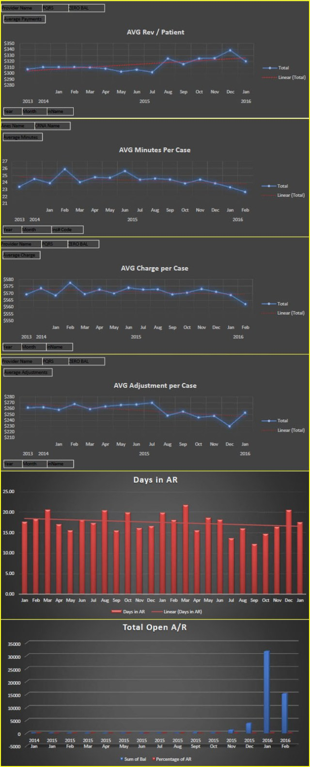 healthcare-analytics screenshot